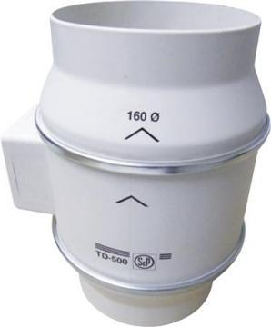 ø160mm kanalventilator 160 500 td p s